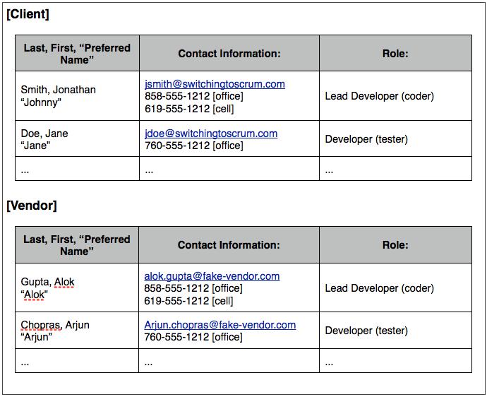 Phone List Template Word Ebook Database